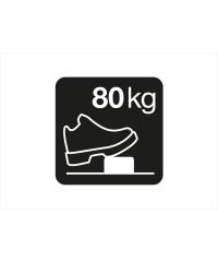 Petzl Pixa 3R bestand tegen 80 kg